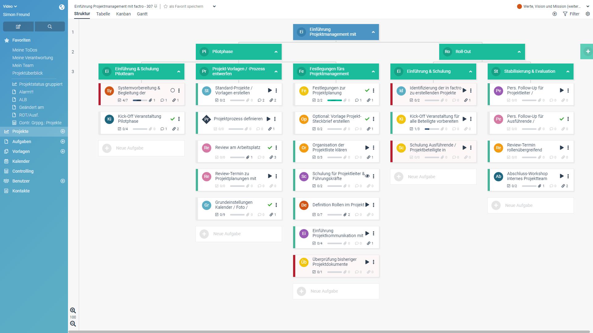 Projektstrukturbaum factro